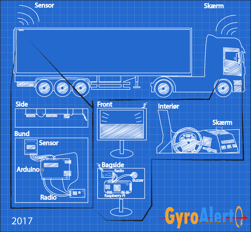The final prototype blueprint. This was used mostly for showing off the different components of our product. We used more detailed blueprints for production.